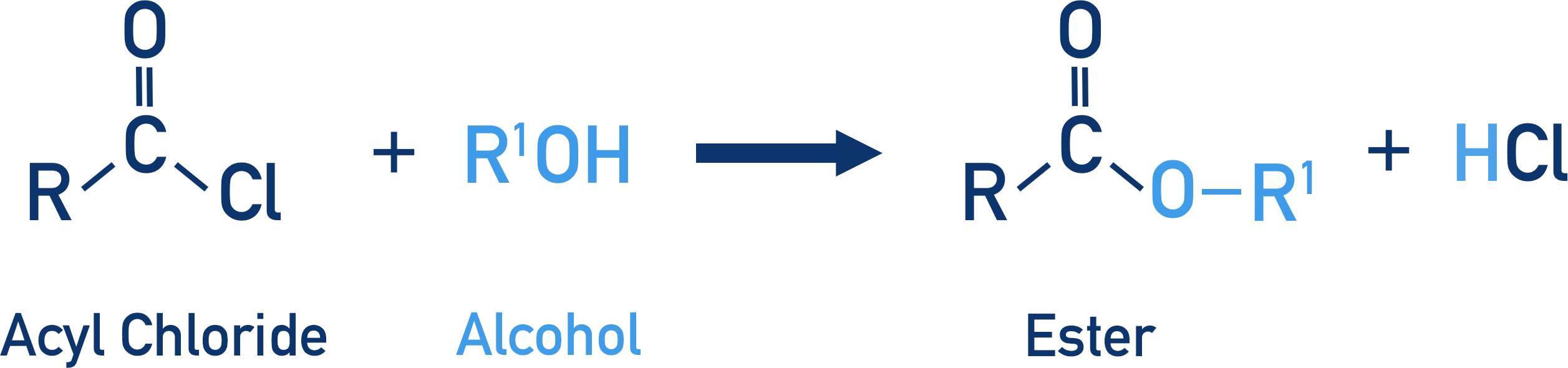 acyl chloride with alcohol reaction to form ester