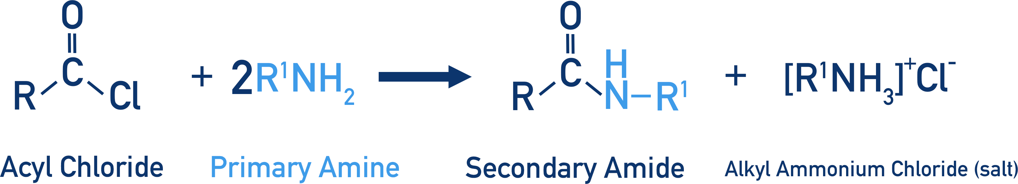 acyl chloride with primary amine to form secondary amide