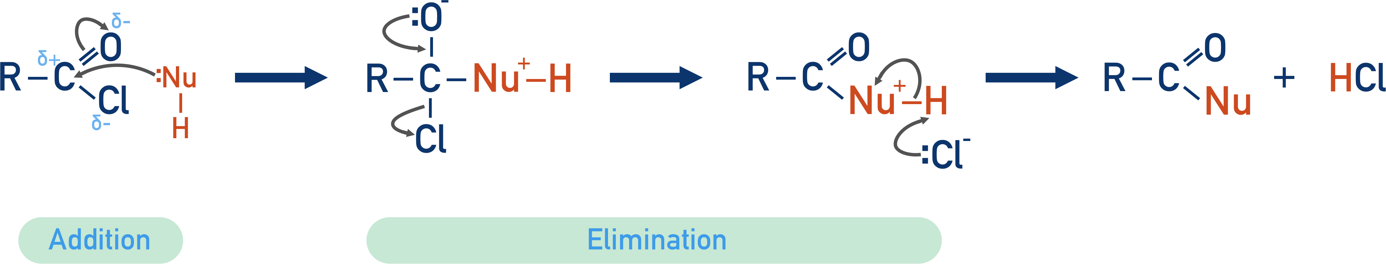 nucleophilic addition-elimination reaction of acyl chlorides mechanism