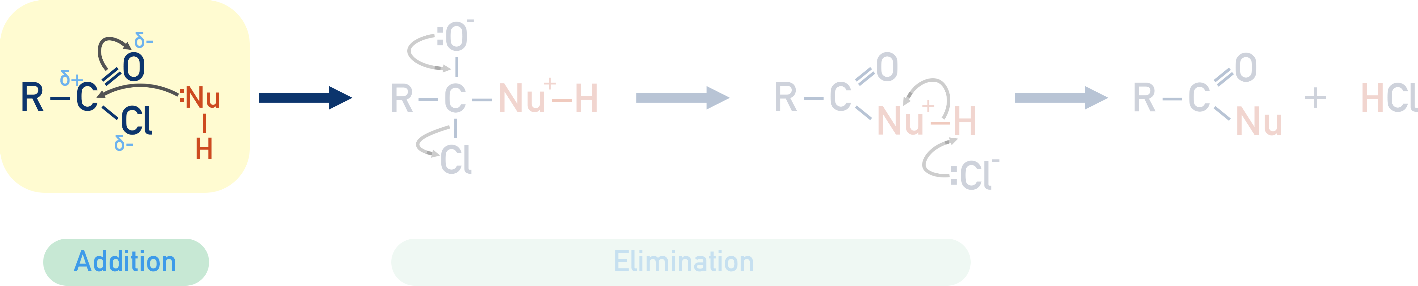 addition step of nucleophilic addition-elimination mechanism acyl chloride