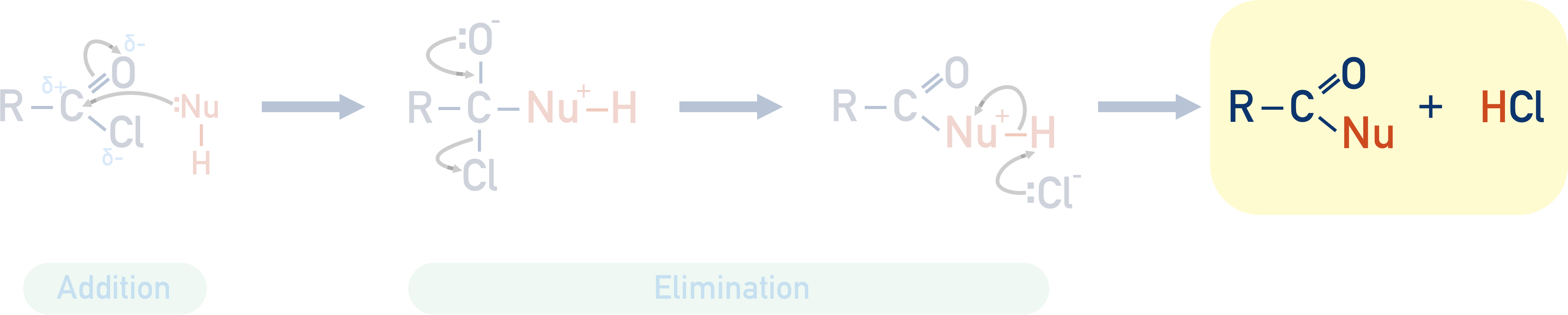 product of nucleophilic addition-elimination mechanism acyl chloride
