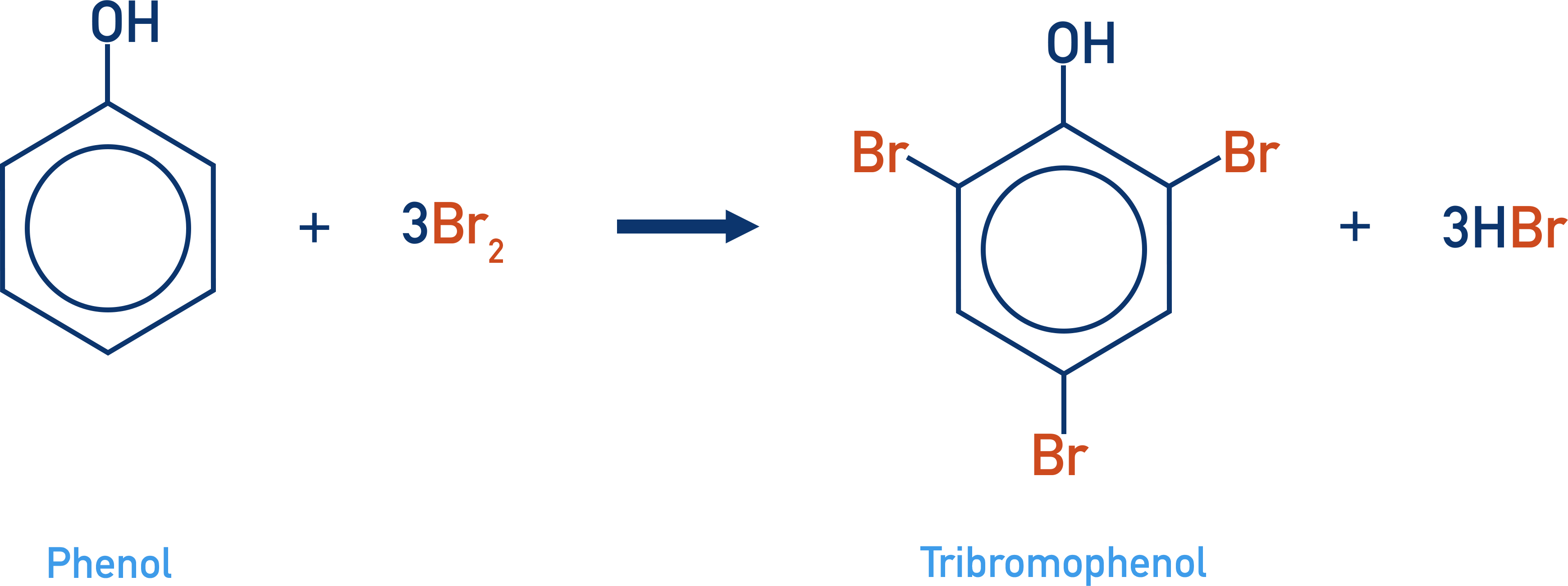 phenol and bromine reaction forming tri-bromophenol