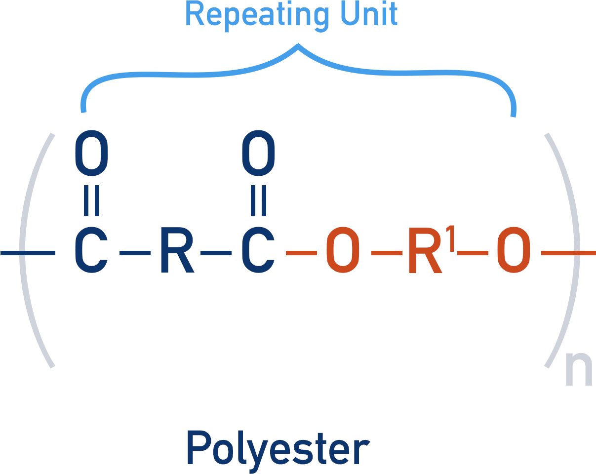 polyester repeating unit