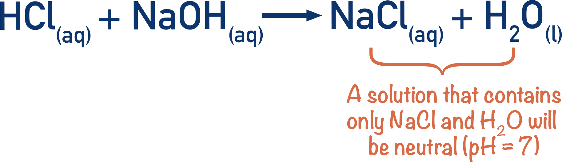 Neutral solution pH 7 from HCl + NaOH forming NaCl + H2O