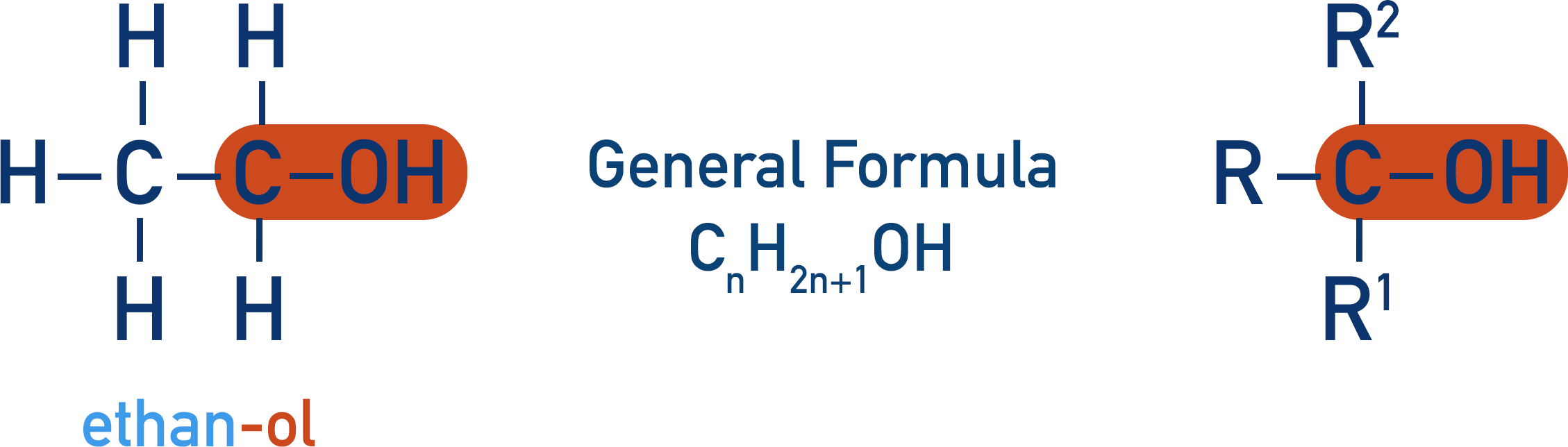 alcohol functional group general formula ethanol