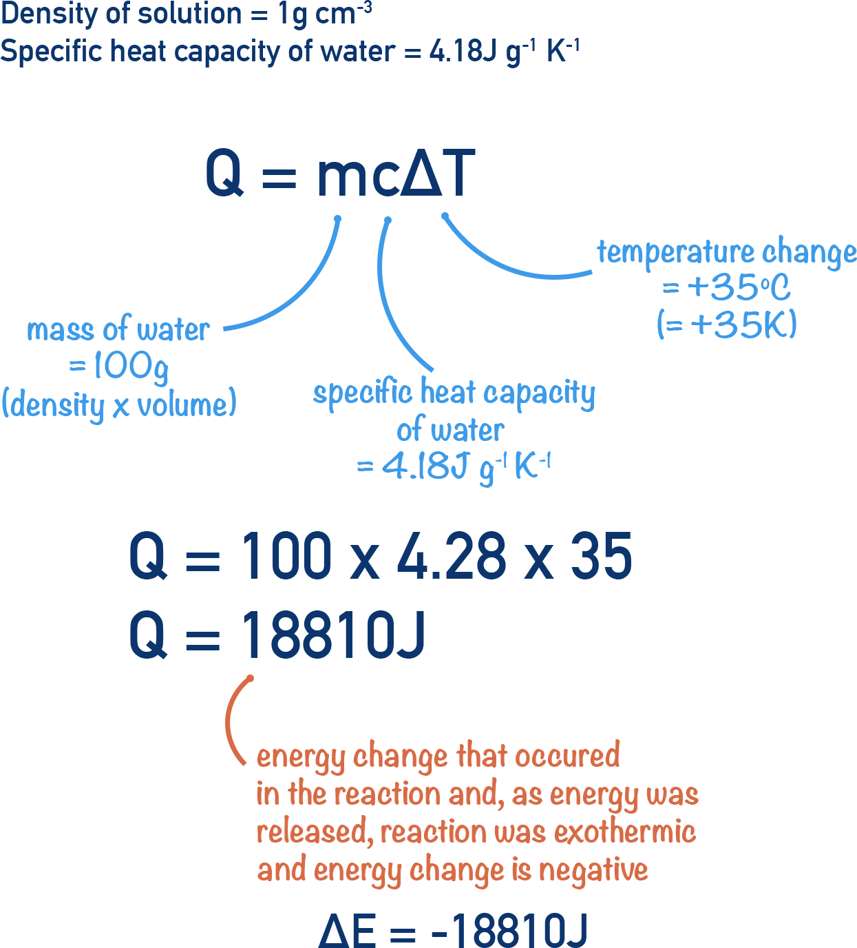 using specific heat capacity to find energy change